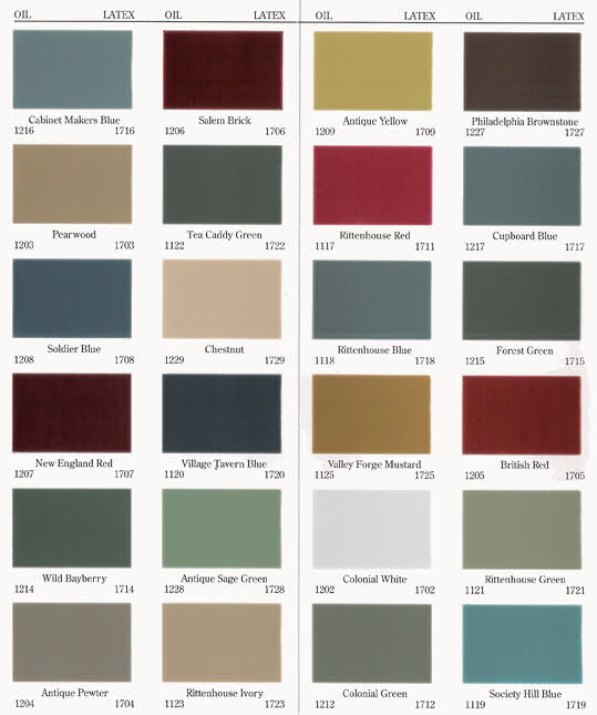 Color To Paint Living Room
