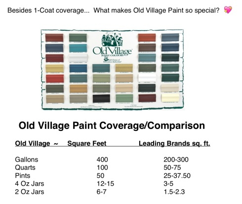 paintcoveragecomparison